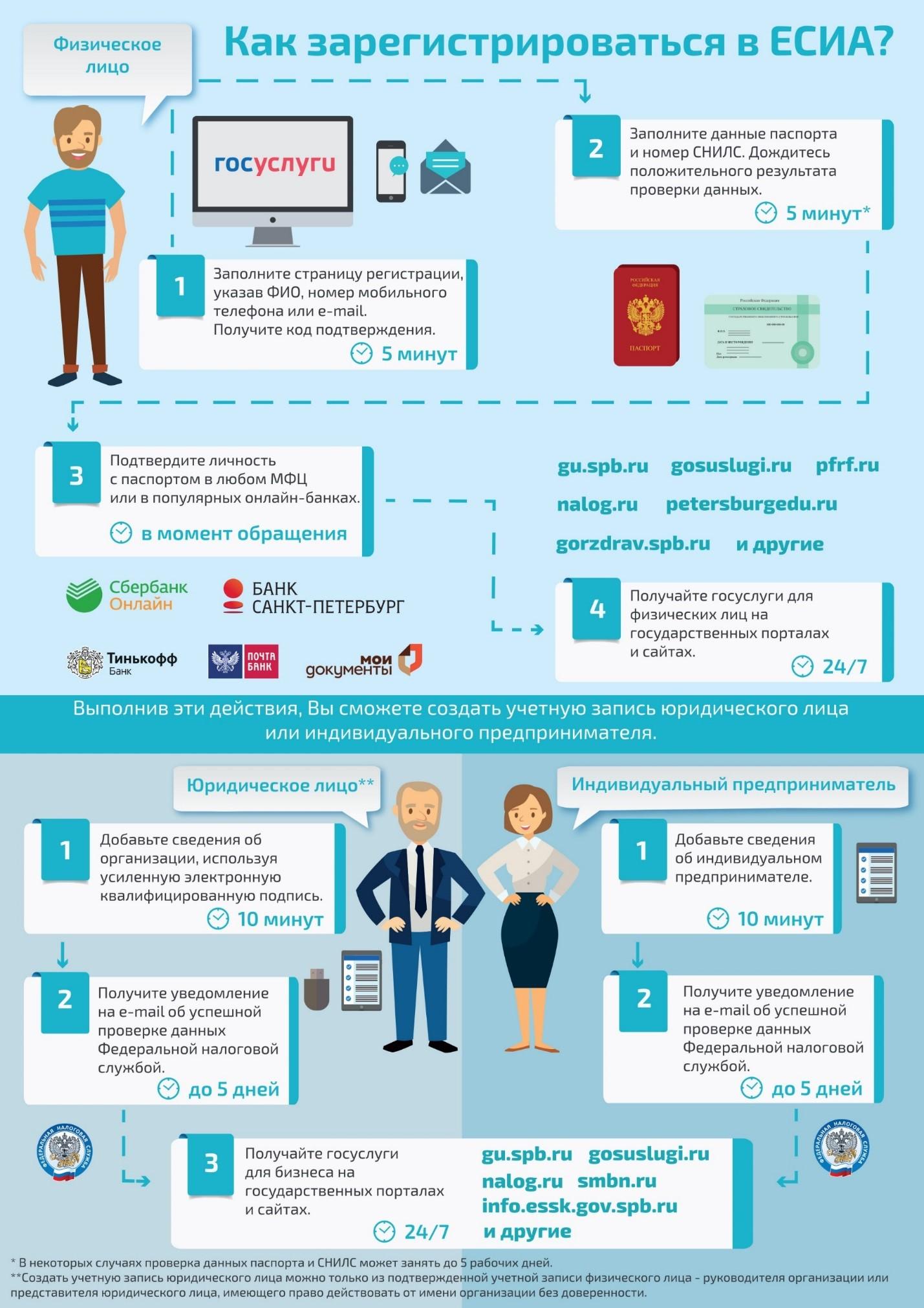 Загранпаспорт в москве по интернету